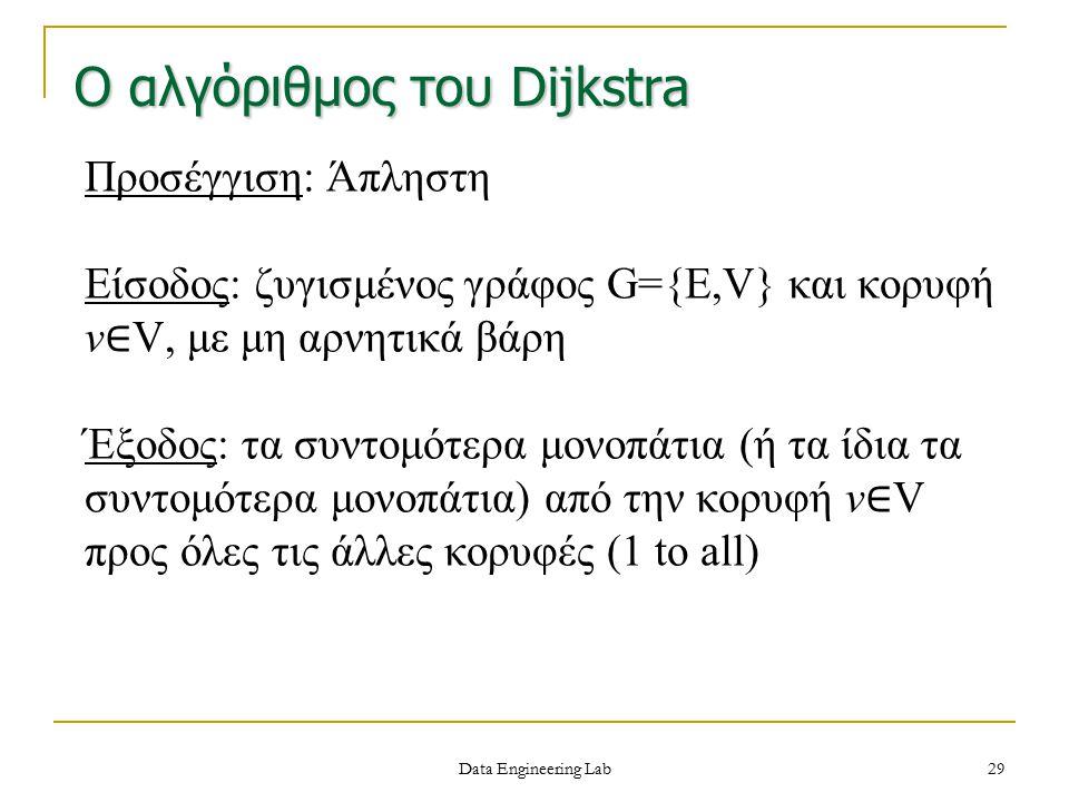 Προσέγγιση: Άπληστη Είσοδος: ζυγισμένος γράφος G={E,V} και κορυφή v ∈ V, με μη αρνητικά βάρη Έξοδος: τα συντομότερα μονοπάτια (ή τα ίδια τα συντομότερ