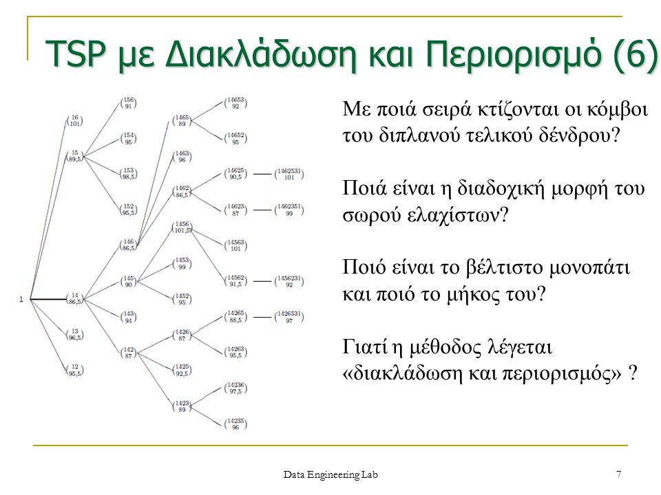 Data Engineering Lab 7 TSP με Διακλάδωση και Περιορισμό (6) Με ποιά σειρά κτίζονται οι κόμβοι του διπλανού τελικού δένδρου? Ποιά είναι η διαδοχική μορ