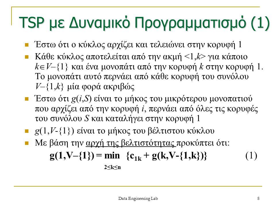9 Γενικεύοντας τον προηγούμενο τύπο (1) προκύπτει g(i,S) = min j  S {c ij + g(j,S-{j})} (2) Ο τύπος (2) μπορεί να επιλυθεί αν γνωρίζουμε όλα τα επί μέρους του τύπου (1), δηλαδή υπολογίζουμε το g(1,V-{1}) αν γνωρίζουμε το g(k,V-{1,k}) για κάθε k Προφανώς ισχύει g(i,  )=c i,1, για 1≤i≤n Στη συνέχεια μπορούμε να χρησιμοποιήσουμε το αποτέλεσμα αυτό για τον υπολογισμό του g(i,S) για κάθε S μεγέθους 1, μετά μεγέθους 2, 3 κοκ Όταν |S|<n–1, οι τιμές των i και S για τον υπολογισμό του g(i,S) πρέπει να είναι i  1, 1  S και i  S TSP με Δυναμικό Προγραμματισμό (2) Data Engineering Lab