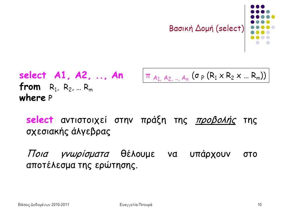 Βάσεις Δεδομένων 2010-2011Ευαγγελία Πιτουρά10 Βασική Δομή (select) select αντιστοιχεί στην πράξη της προβολής της σχεσιακής άλγεβρας Ποια γνωρίσματα θέλουμε να υπάρχουν στο αποτέλεσμα της ερώτησης.