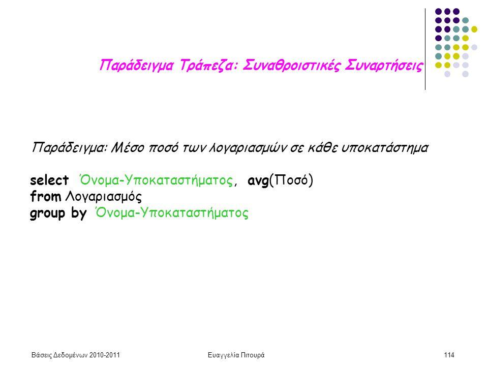 Βάσεις Δεδομένων 2010-2011Ευαγγελία Πιτουρά114 Παράδειγμα Τράπεζα: Συναθροιστικές Συναρτήσεις Παράδειγμα: Μέσο ποσό των λογαριασμών σε κάθε υποκατάστημα select Όνομα-Υποκαταστήματος, avg(Ποσό) from Λογαριασμός group by Όνομα-Υποκαταστήματος