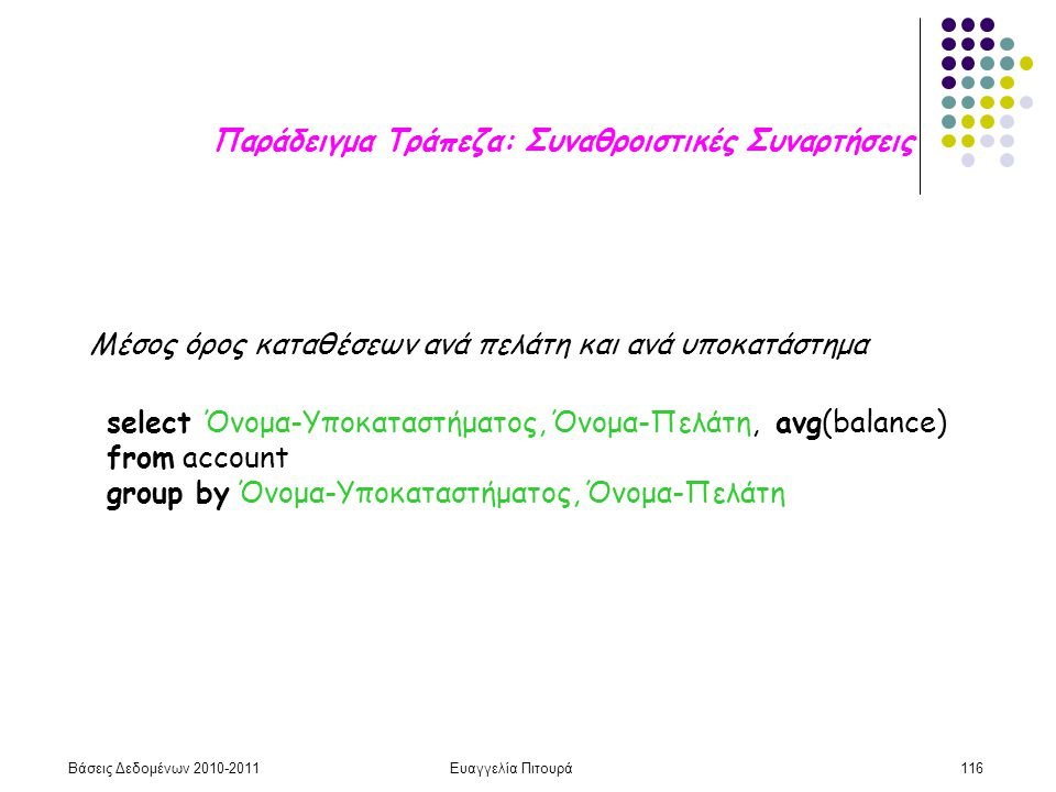 Βάσεις Δεδομένων 2010-2011Ευαγγελία Πιτουρά116 Παράδειγμα Τράπεζα: Συναθροιστικές Συναρτήσεις Μέσος όρος καταθέσεων ανά πελάτη και ανά υποκατάστημα select Όνομα-Υποκαταστήματος, Όνομα-Πελάτη, avg(balance) from account group by Όνομα-Υποκαταστήματος, Όνομα-Πελάτη