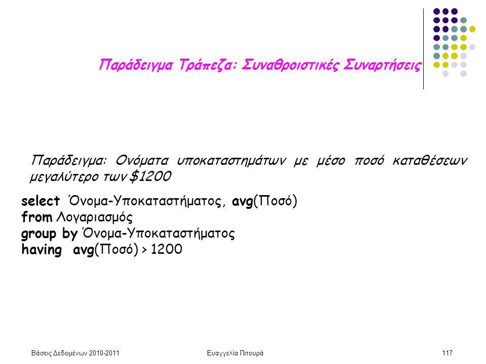 Βάσεις Δεδομένων 2010-2011Ευαγγελία Πιτουρά117 Παράδειγμα Τράπεζα: Συναθροιστικές Συναρτήσεις Παράδειγμα: Ονόματα υποκαταστημάτων με μέσο ποσό καταθέσεων μεγαλύτερο των $1200 select Όνομα-Υποκαταστήματος, avg(Ποσό) from Λογαριασμός group by Όνομα-Υποκαταστήματος having avg(Ποσό) > 1200