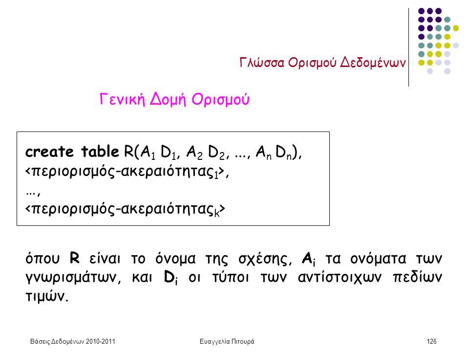 Βάσεις Δεδομένων 2010-2011Ευαγγελία Πιτουρά126 Γλώσσα Ορισμού Δεδομένων create table R(A 1 D 1, A 2 D 2,..., A n D n ),, …, όπου R είναι το όνομα της σχέσης, A i τα ονόματα των γνωρισμάτων, και D i οι τύποι των αντίστοιχων πεδίων τιμών.