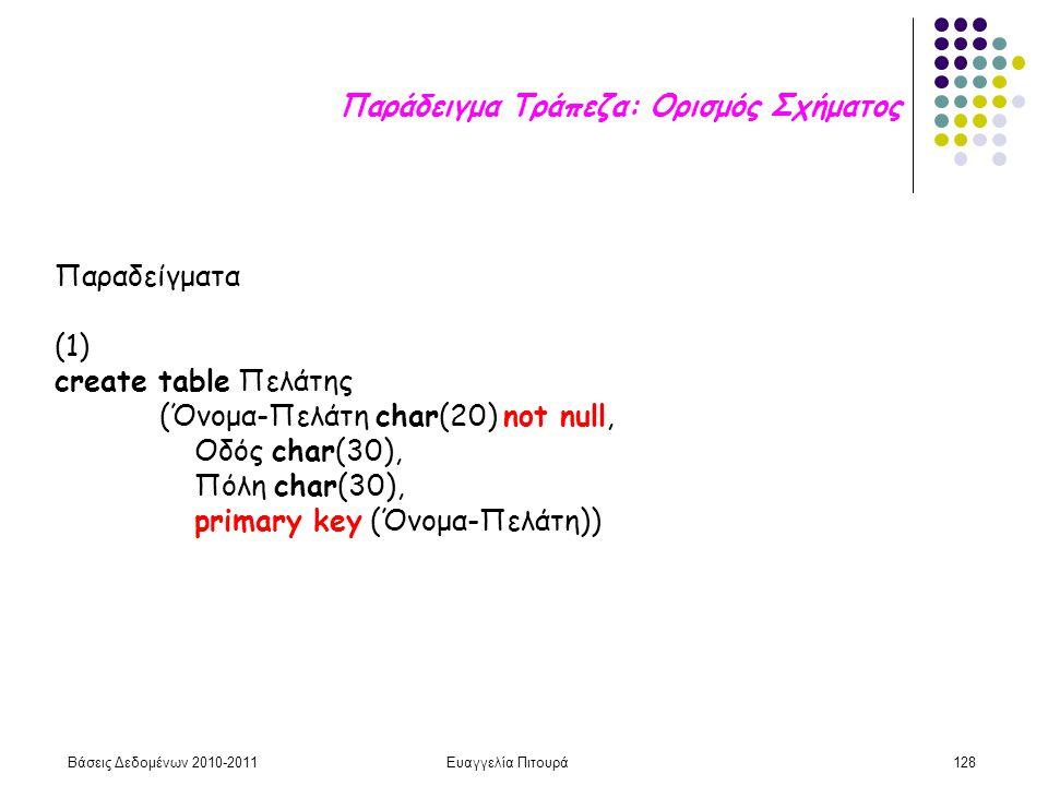 Βάσεις Δεδομένων 2010-2011Ευαγγελία Πιτουρά128 Παραδείγματα (1) create table Πελάτης (Όνομα-Πελάτη char(20) not null, Οδός char(30), Πόλη char(30), primary key (Όνομα-Πελάτη)) Παράδειγμα Τράπεζα: Ορισμός Σχήματος