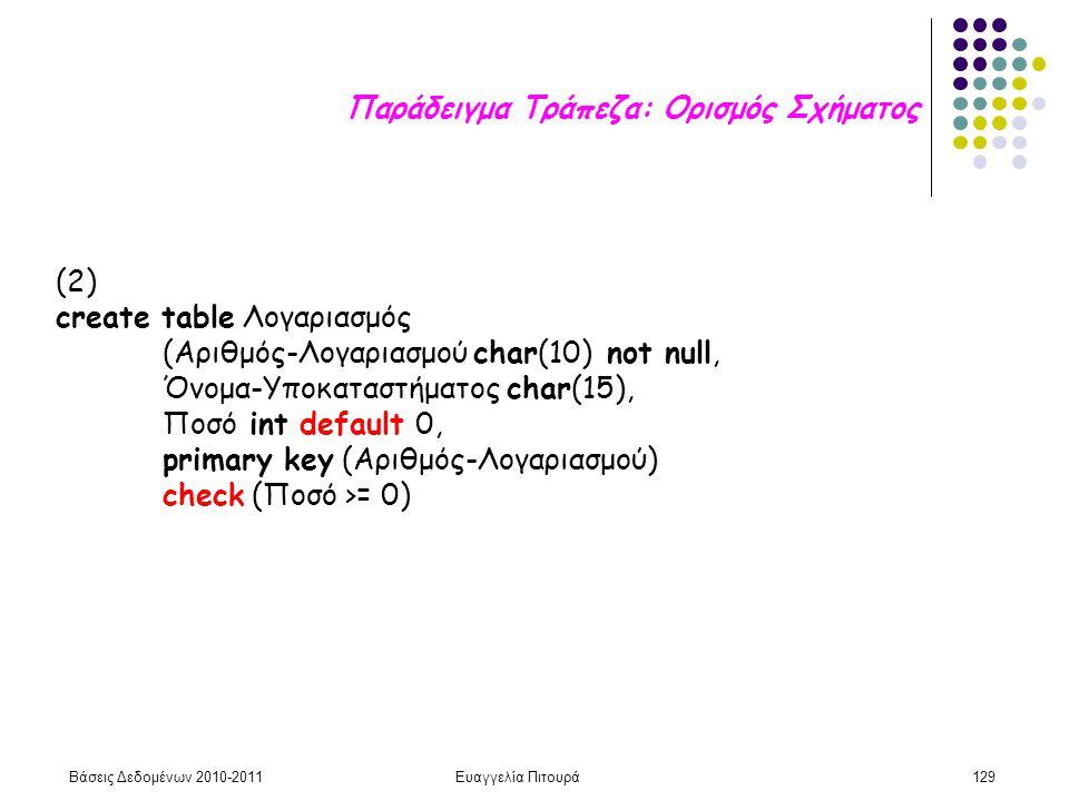 Βάσεις Δεδομένων 2010-2011Ευαγγελία Πιτουρά129 (2) create table Λογαριασμός (Αριθμός-Λογαριασμού char(10) not null, Όνομα-Υποκαταστήματος char(15), Ποσό int default 0, primary key (Αριθμός-Λογαριασμού) check (Ποσό >= 0) Παράδειγμα Τράπεζα: Ορισμός Σχήματος