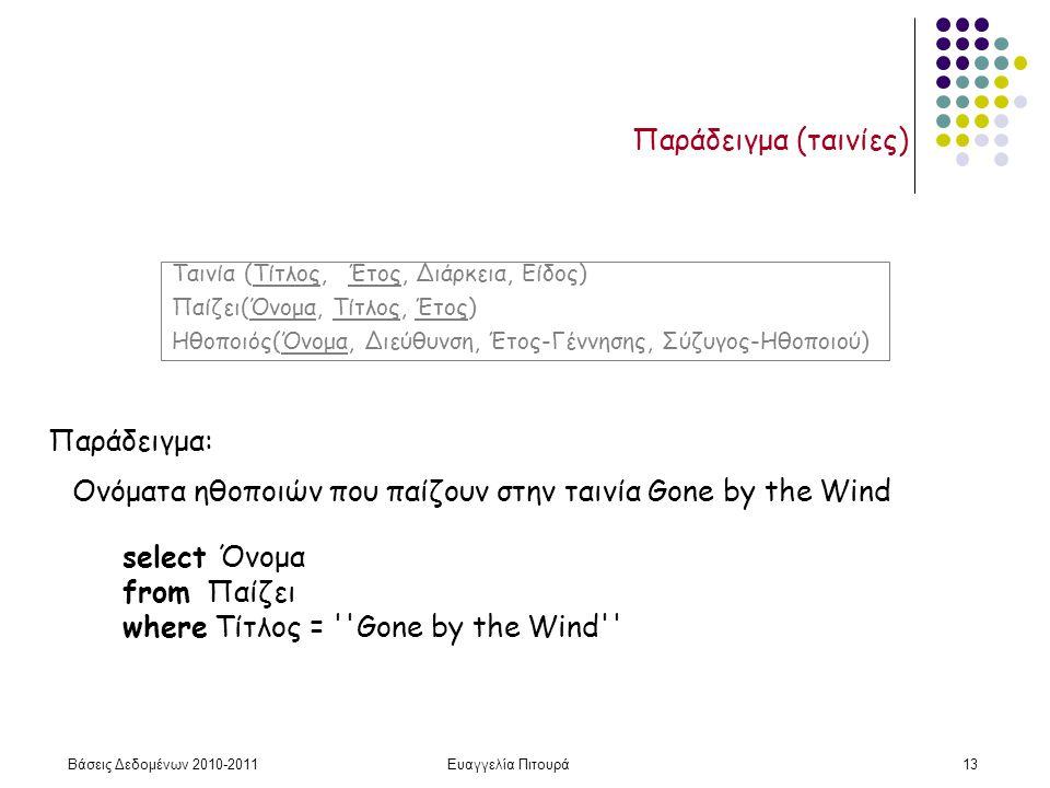 Βάσεις Δεδομένων 2010-2011Ευαγγελία Πιτουρά13 Παράδειγμα (ταινίες) Παράδειγμα: select Όνομα from Παίζει where Τίτλος = Gone by the Wind Ονόματα ηθοποιών που παίζουν στην ταινία Gone by the Wind Ταινία (Τίτλος, Έτος, Διάρκεια, Είδος) Παίζει(Όνομα, Τίτλος, Έτος) Ηθοποιός(Όνομα, Διεύθυνση, Έτος-Γέννησης, Σύζυγος-Ηθοποιού)