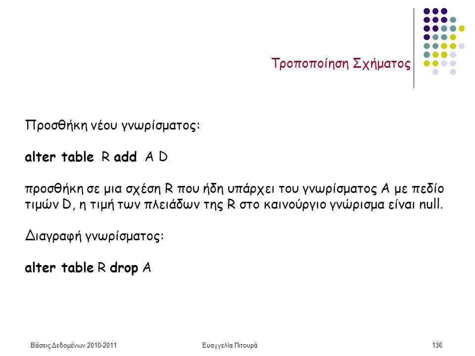 Βάσεις Δεδομένων 2010-2011Ευαγγελία Πιτουρά136 Τροποποίηση Σχήματος Προσθήκη νέου γνωρίσματος: alter table R add A D προσθήκη σε μια σχέση R που ήδη υπάρχει του γνωρίσματος A με πεδίο τιμών D, η τιμή των πλειάδων της R στο καινούργιο γνώρισμα είναι null.