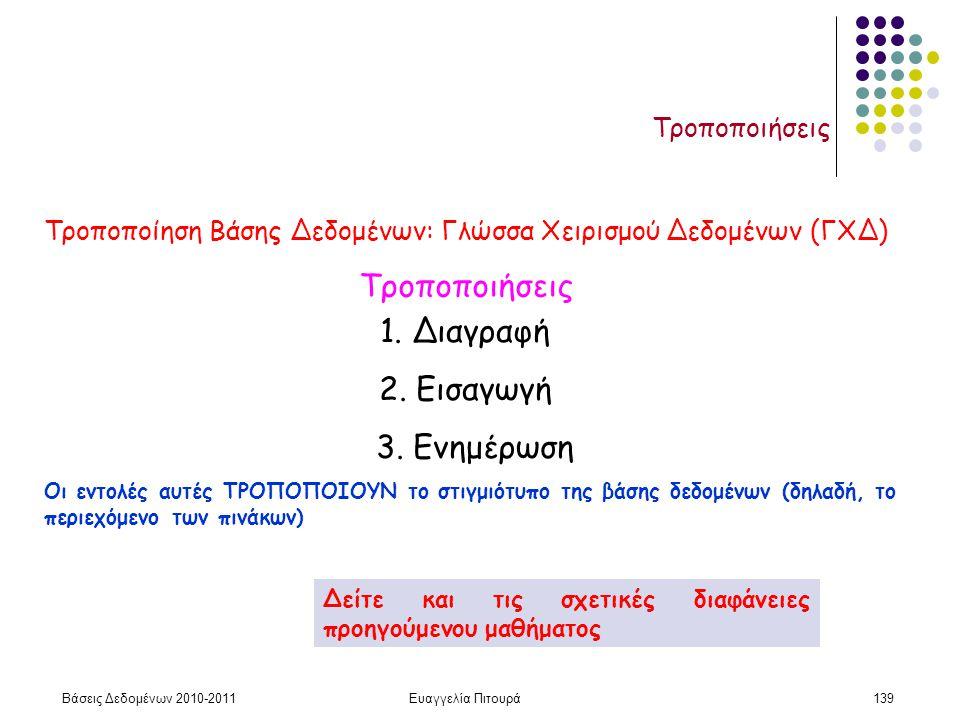 Βάσεις Δεδομένων 2010-2011Ευαγγελία Πιτουρά139 Τροποποιήσεις 1.