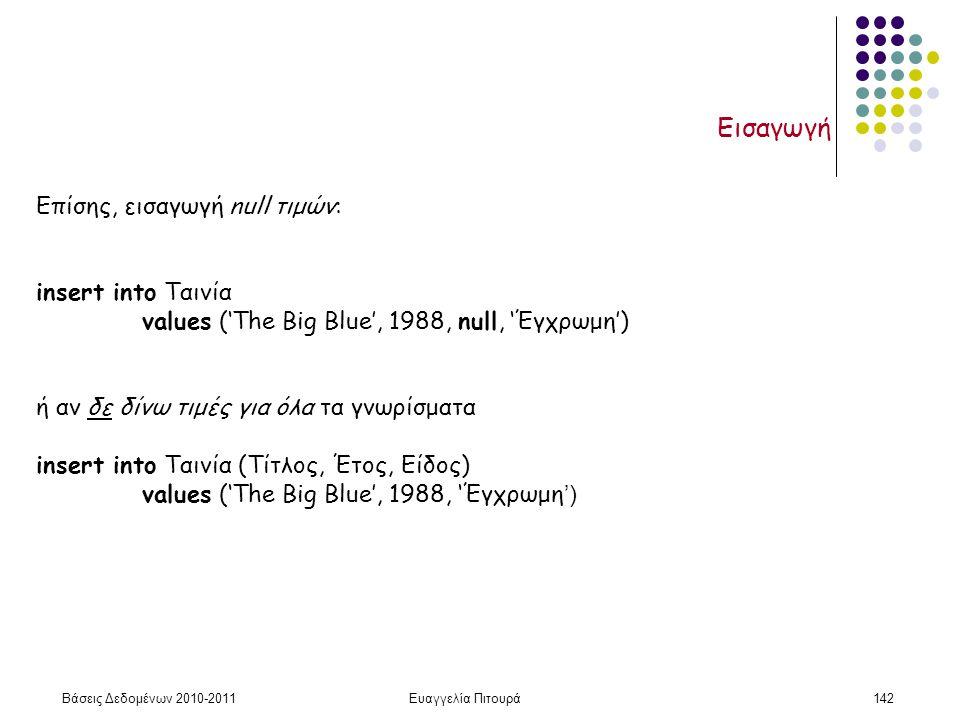 Βάσεις Δεδομένων 2010-2011Ευαγγελία Πιτουρά142 Εισαγωγή Επίσης, εισαγωγή null τιμών: insert into Ταινία values ('The Big Blue', 1988, null, 'Έγχρωμη') ή αν δε δίνω τιμές για όλα τα γνωρίσματα insert into Ταινία (Τίτλος, Έτος, Είδος) values ('The Big Blue', 1988, 'Έγχρωμη ')