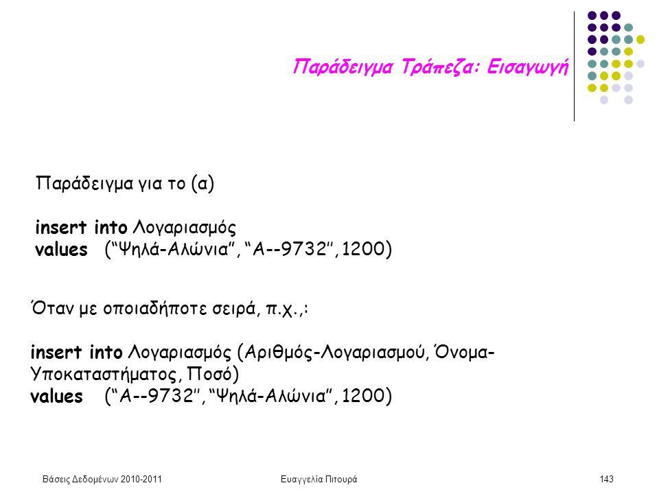 Βάσεις Δεδομένων 2010-2011Ευαγγελία Πιτουρά143 Παράδειγμα για το (α) insert into Λογαριασμός values ( Ψηλά-Αλώνια , A--9732'', 1200) Όταν με οποιαδήποτε σειρά, π.χ.,: insert into Λογαριασμός (Αριθμός-Λογαριασμού, Όνομα- Υποκαταστήματος, Ποσό) values ( A--9732'', Ψηλά-Αλώνια , 1200) Παράδειγμα Τράπεζα: Εισαγωγή