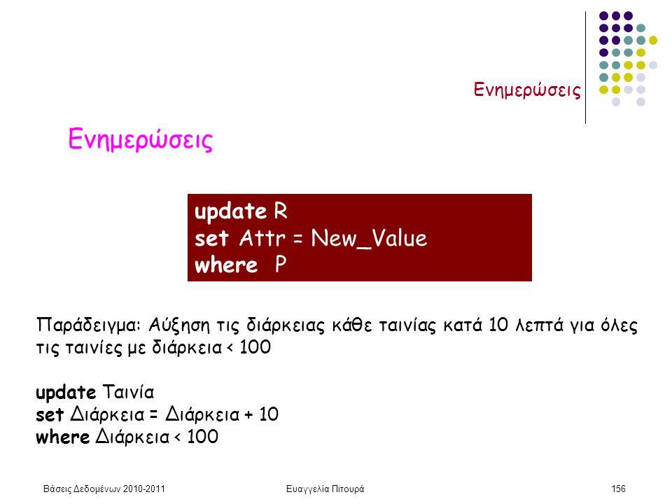 Βάσεις Δεδομένων 2010-2011Ευαγγελία Πιτουρά156 Ενημερώσεις Παράδειγμα: Αύξηση τις διάρκειας κάθε ταινίας κατά 10 λεπτά για όλες τις ταινίες με διάρκεια < 100 update Ταινία set Διάρκεια = Διάρκεια + 10 where Διάρκεια < 100 update R set Attr = New_Value where P