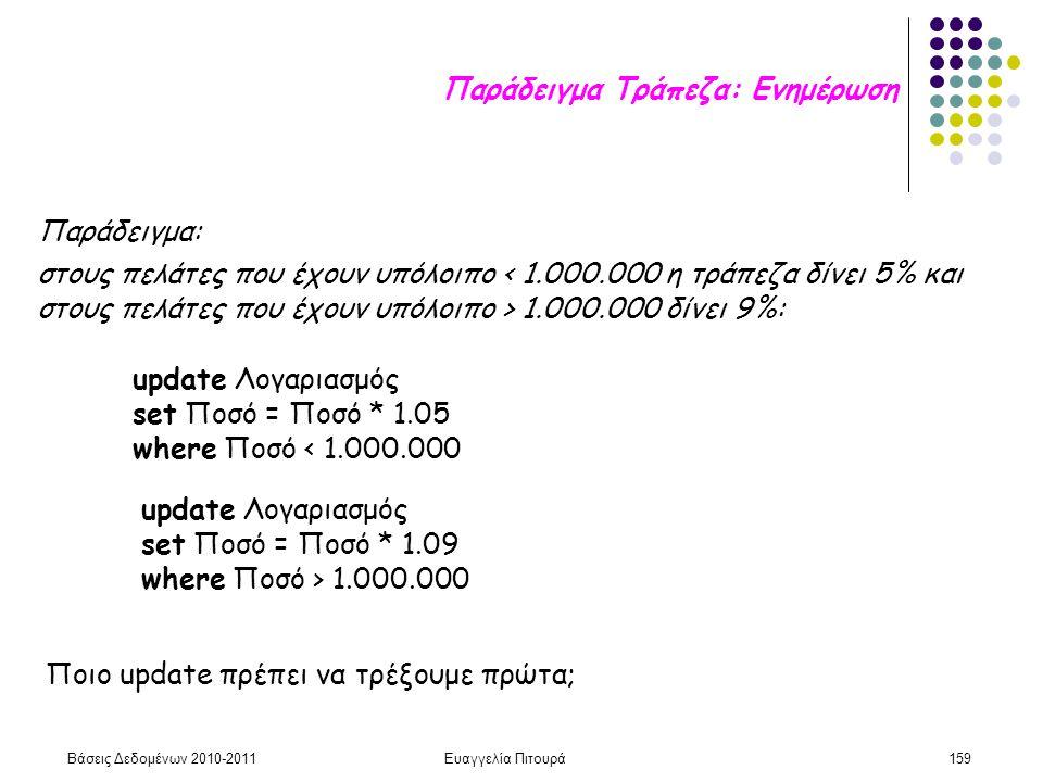 Βάσεις Δεδομένων 2010-2011Ευαγγελία Πιτουρά159 Παράδειγμα: στους πελάτες που έχουν υπόλοιπο 1.000.000 δίνει 9%: update Λογαριασμός set Ποσό = Ποσό * 1.05 where Ποσό < 1.000.000 update Λογαριασμός set Ποσό = Ποσό * 1.09 where Ποσό > 1.000.000 Ποιο update πρέπει να τρέξουμε πρώτα; Παράδειγμα Τράπεζα: Ενημέρωση