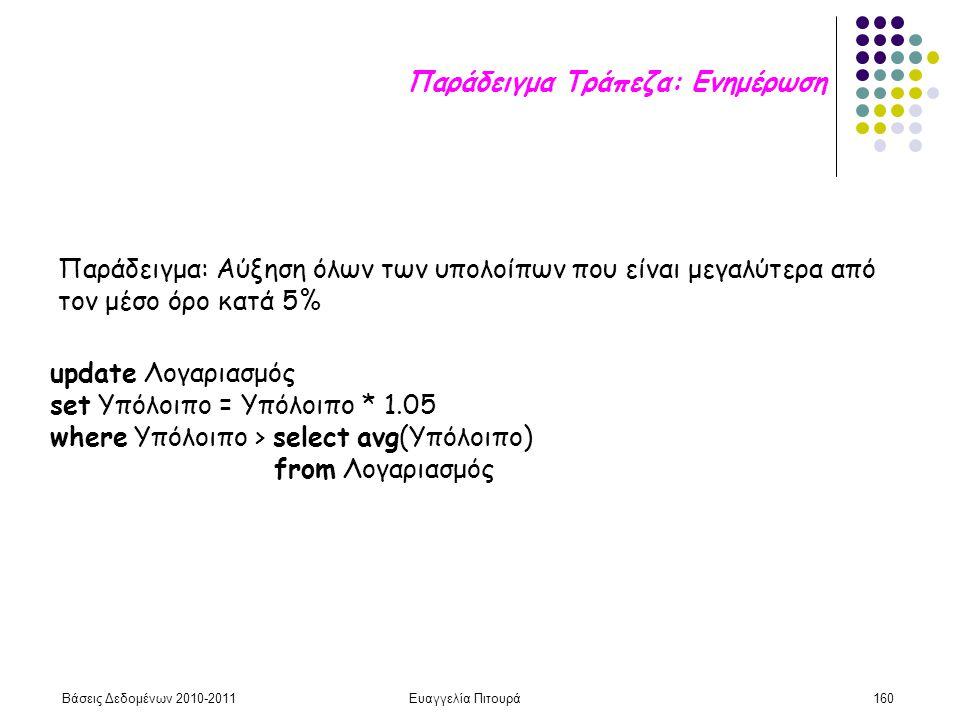 Βάσεις Δεδομένων 2010-2011Ευαγγελία Πιτουρά160 Παράδειγμα: Αύξηση όλων των υπολοίπων που είναι μεγαλύτερα από τον μέσο όρο κατά 5% update Λογαριασμός set Υπόλοιπο = Υπόλοιπο * 1.05 where Υπόλοιπο > select avg(Υπόλοιπο) from Λογαριασμός Παράδειγμα Τράπεζα: Ενημέρωση