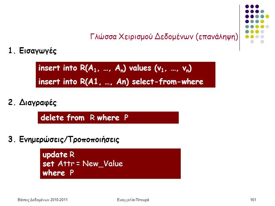 Βάσεις Δεδομένων 2010-2011Ευαγγελία Πιτουρά161 Γλώσσα Χειρισμού Δεδομένων (επανάληψη) insert into R(A 1, …, A n ) values (v 1, …, v n ) insert into R(A1, …, An) select-from-where delete from R where P update R set Attr = New_Value where P 1.