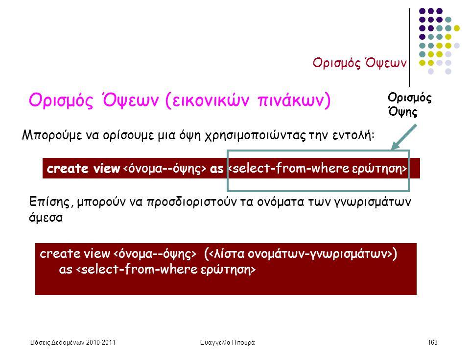 Βάσεις Δεδομένων 2010-2011Ευαγγελία Πιτουρά163 Ορισμός Όψεων Ορισμός Όψεων (εικονικών πινάκων) Μπορούμε να ορίσουμε μια όψη χρησιμοποιώντας την εντολή: Επίσης, μπορούν να προσδιοριστούν τα ονόματα των γνωρισμάτων άμεσα create view as create view ( ) as Ορισμός Όψης
