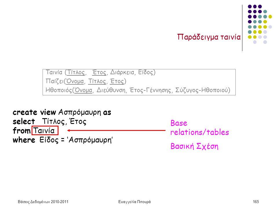 Βάσεις Δεδομένων 2010-2011Ευαγγελία Πιτουρά165 Ταινία (Τίτλος, Έτος, Διάρκεια, Είδος) Παίζει(Όνομα, Τίτλος, Έτος) Ηθοποιός(Όνομα, Διεύθυνση, Έτος-Γέννησης, Σύζυγος-Ηθοποιού) Παράδειγμα ταινία create view Ασπρόμαυρη as select Τίτλος, Έτος from Ταινία where Είδος = 'Ασπρόμαυρη' Base relations/tables Βασική Σχέση