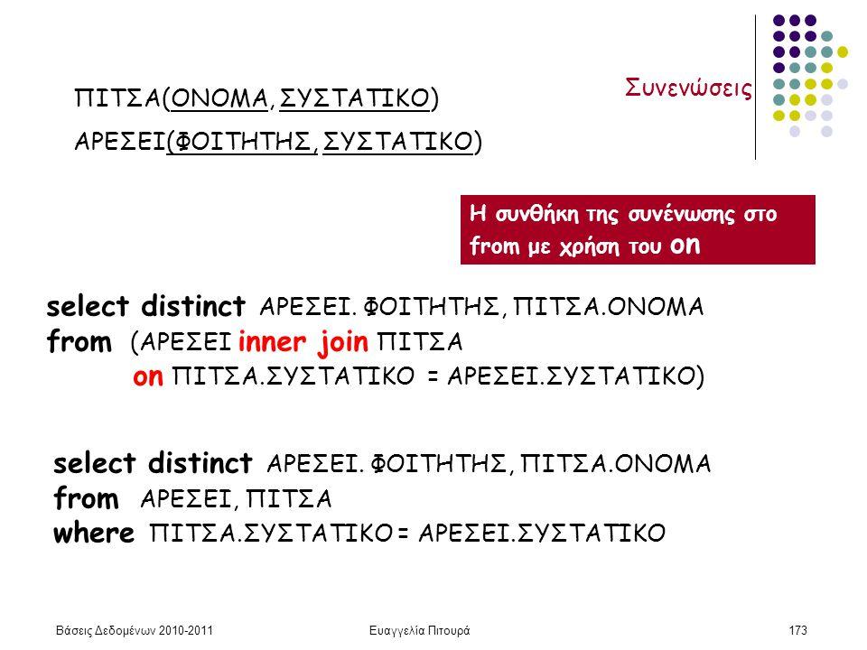 Βάσεις Δεδομένων 2010-2011Ευαγγελία Πιτουρά173 Συνενώσεις select distinct ΑΡΕΣΕΙ.