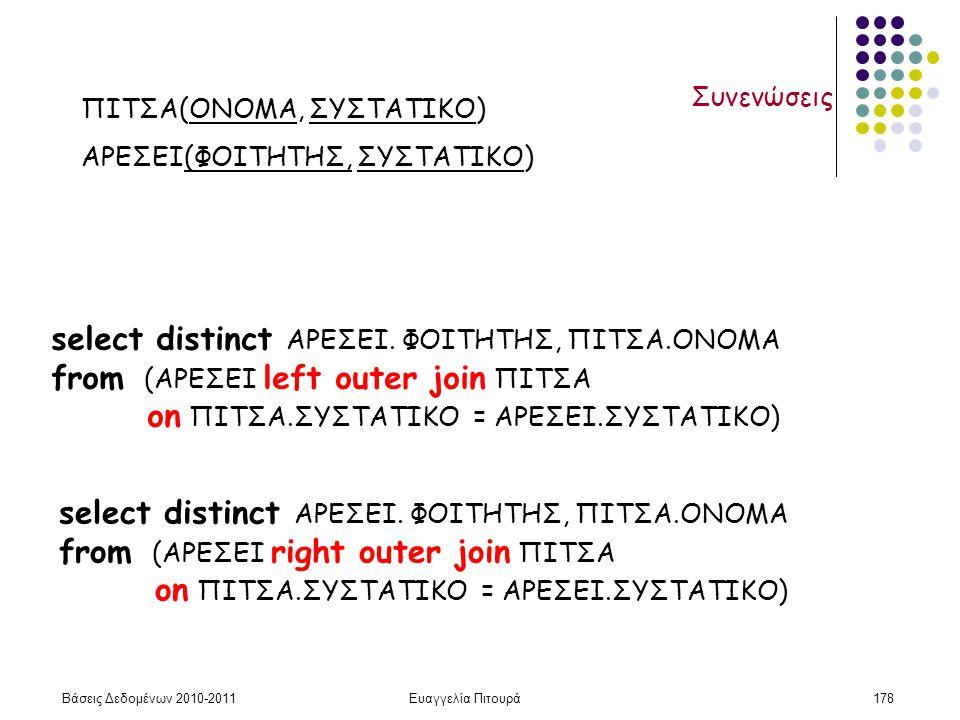 Βάσεις Δεδομένων 2010-2011Ευαγγελία Πιτουρά178 Συνενώσεις select distinct ΑΡΕΣΕΙ.