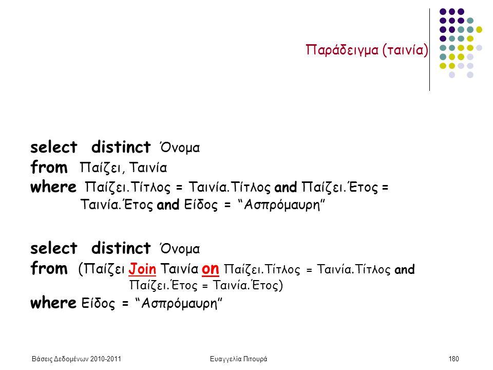 Βάσεις Δεδομένων 2010-2011Ευαγγελία Πιτουρά180 Παράδειγμα (ταινία) select distinct Όνομα from Παίζει, Ταινία where Παίζει.Τίτλος = Ταινία.Τίτλος and Παίζει.Έτος = Ταινία.Έτος and Είδος = Ασπρόμαυρη select distinct Όνομα from (Παίζει Join Ταινία on Παίζει.Τίτλος = Ταινία.Τίτλος and Παίζει.Έτος = Ταινία.Έτος) where Είδος = Ασπρόμαυρη