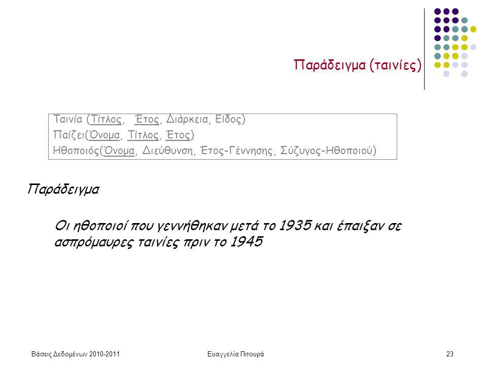 Βάσεις Δεδομένων 2010-2011Ευαγγελία Πιτουρά23 Ταινία (Τίτλος, Έτος, Διάρκεια, Είδος) Παίζει(Όνομα, Τίτλος, Έτος) Ηθοποιός(Όνομα, Διεύθυνση, Έτος-Γέννησης, Σύζυγος-Ηθοποιού) Παράδειγμα Οι ηθοποιοί που γεννήθηκαν μετά το 1935 και έπαιξαν σε ασπρόμαυρες ταινίες πριν το 1945 Παράδειγμα (ταινίες)