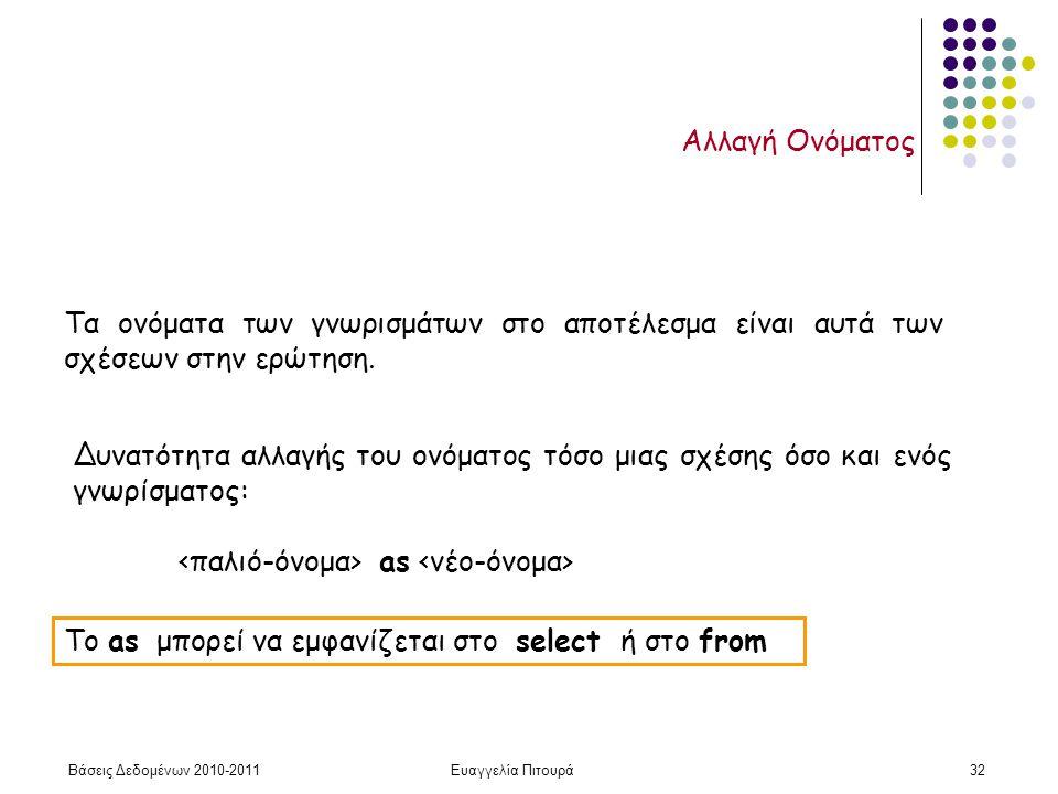 Βάσεις Δεδομένων 2010-2011Ευαγγελία Πιτουρά32 Αλλαγή Ονόματος Τα ονόματα των γνωρισμάτων στο αποτέλεσμα είναι αυτά των σχέσεων στην ερώτηση.
