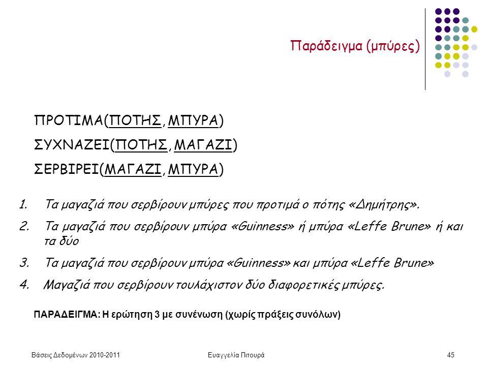 Βάσεις Δεδομένων 2010-2011Ευαγγελία Πιτουρά45 Παράδειγμα (μπύρες) ΠΡΟΤΙΜΑ(ΠΟΤΗΣ, ΜΠΥΡΑ) ΣΥΧΝΑΖΕΙ(ΠΟΤΗΣ, ΜΑΓΑΖΙ) ΣΕΡΒΙΡΕΙ(ΜΑΓΑΖΙ, ΜΠΥΡΑ) 1.Τα μαγαζιά που σερβίρουν μπύρες που προτιμά ο πότης «Δημήτρης».