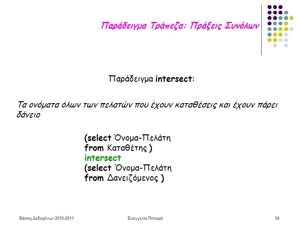Βάσεις Δεδομένων 2010-2011Ευαγγελία Πιτουρά54 Παράδειγμα intersect: (select Όνομα-Πελάτη from Καταθέτης ) intersect (select Όνομα-Πελάτη from Δανειζόμενος ) Τα ονόματα όλων των πελατών που έχουν καταθέσεις και έχουν πάρει δάνειο Παράδειγμα Τράπεζα: Πράξεις Συνόλων