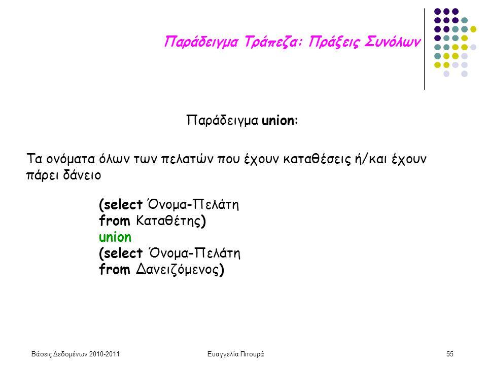 Βάσεις Δεδομένων 2010-2011Ευαγγελία Πιτουρά55 Παράδειγμα union: (select Όνομα-Πελάτη from Καταθέτης) union (select Όνομα-Πελάτη from Δανειζόμενος) Τα ονόματα όλων των πελατών που έχουν καταθέσεις ή/και έχουν πάρει δάνειο Παράδειγμα Τράπεζα: Πράξεις Συνόλων