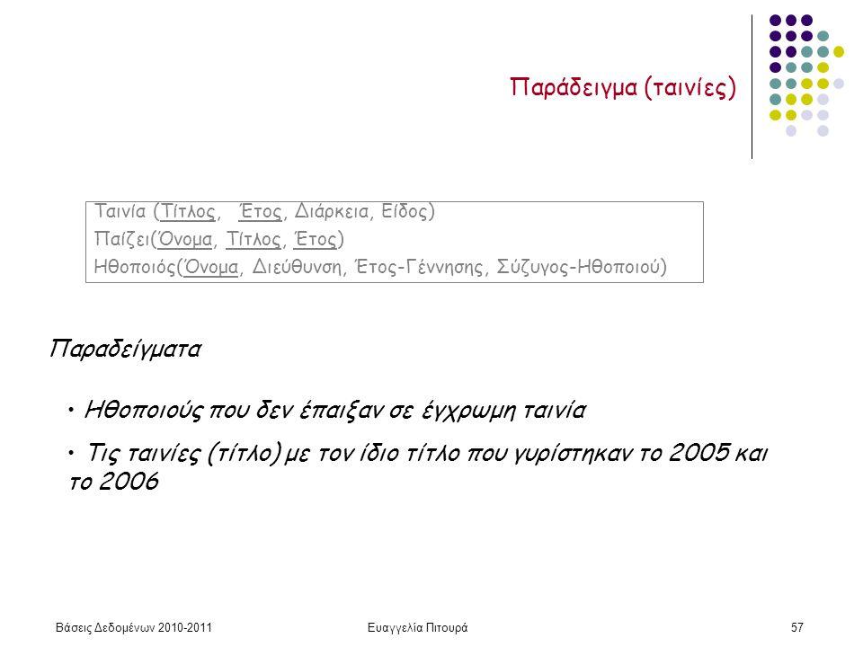 Βάσεις Δεδομένων 2010-2011Ευαγγελία Πιτουρά57 Παράδειγμα (ταινίες) Ταινία (Τίτλος, Έτος, Διάρκεια, Είδος) Παίζει(Όνομα, Τίτλος, Έτος) Ηθοποιός(Όνομα, Διεύθυνση, Έτος-Γέννησης, Σύζυγος-Ηθοποιού) Παραδείγματα Ηθοποιούς που δεν έπαιξαν σε έγχρωμη ταινία Τις ταινίες (τίτλο) με τον ίδιο τίτλο που γυρίστηκαν το 2005 και το 2006