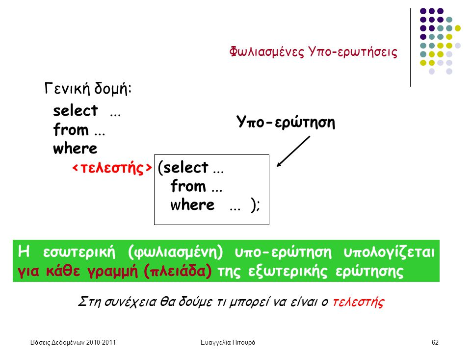 Βάσεις Δεδομένων 2010-2011Ευαγγελία Πιτουρά62 Φωλιασμένες Υπο-ερωτήσεις Γενική δομή: select...