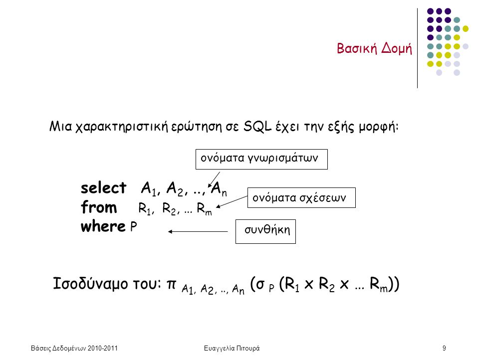 Βάσεις Δεδομένων 2010-2011Ευαγγελία Πιτουρά40 Βασική Δομή (επανάληψη) select Α 1, Α 2,.., Α n from R 1, R 2, … R m where P Μια χαρακτηριστική ερώτηση σε SQL έχει την εξής μορφή: Ισοδύναμο του: π A 1, A 2,.., A n (σ P (R 1 x R 2 x … R m )) ονόματα σχέσεων ονόματα γνωρισμάτων συνθήκη
