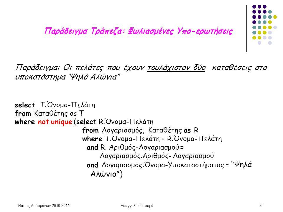 Βάσεις Δεδομένων 2010-2011Ευαγγελία Πιτουρά95 Παράδειγμα: Οι πελάτες που έχουν τουλάχιστον δύο καταθέσεις στο υποκατάστημα Ψηλά Αλώνια select T.Όνομα-Πελάτη from Καταθέτης as Τ where not unique (select R.Όνομα-Πελάτη from Λογαριασμός, Καταθέτης as R where T.Όνομα-Πελάτη = R.Όνομα-Πελάτη and R.