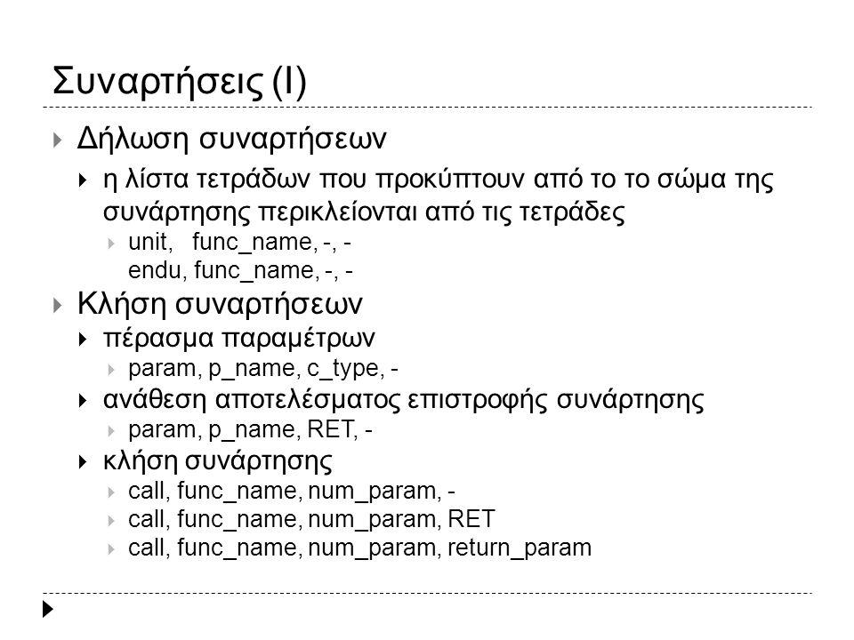 Συναρτήσεις (I)  Δήλωση συναρτήσεων  η λίστα τετράδων που προκύπτουν από το το σώμα της συνάρτησης περικλείονται από τις τετράδες  unit, func_name, -, - endu, func_name, -, -  Κλήση συναρτήσεων  πέρασμα παραμέτρων  param, p_name, c_type, -  ανάθεση αποτελέσματος επιστροφής συνάρτησης  param, p_name, RET, -  κλήση συνάρτησης  call, func_name, num_param, -  call, func_name, num_param, RET  call, func_name, num_param, return_param