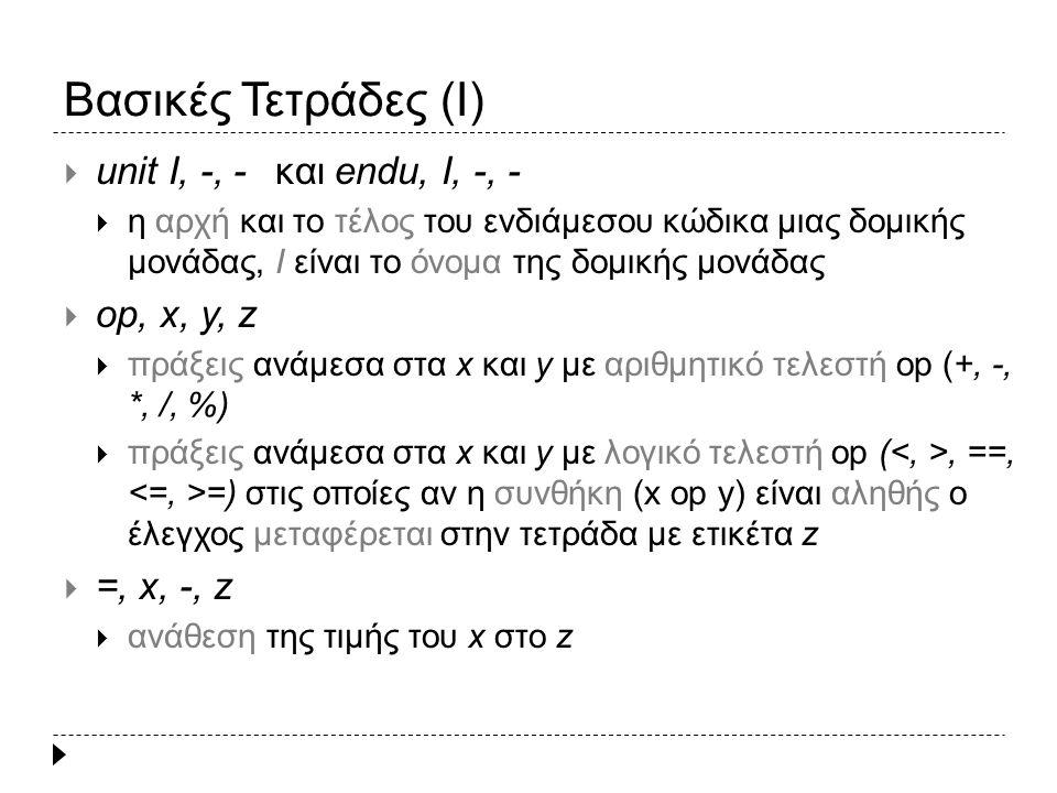 Βασικές Τετράδες (I)  unit I, -, -και endu, I, -, -  η αρχή και το τέλος του ενδιάμεσου κώδικα μιας δομικής μονάδας, I είναι το όνομα της δομικής μονάδας  op, x, y, z  πράξεις ανάμεσα στα x και y με αριθμητικό τελεστή op (+, -, *, /, %)  πράξεις ανάμεσα στα x και y με λογικό τελεστή op (, ==, =) στις οποίες αν η συνθήκη (x op y) είναι αληθής ο έλεγχος μεταφέρεται στην τετράδα με ετικέτα z  =, x, -, z  ανάθεση της τιμής του x στο z