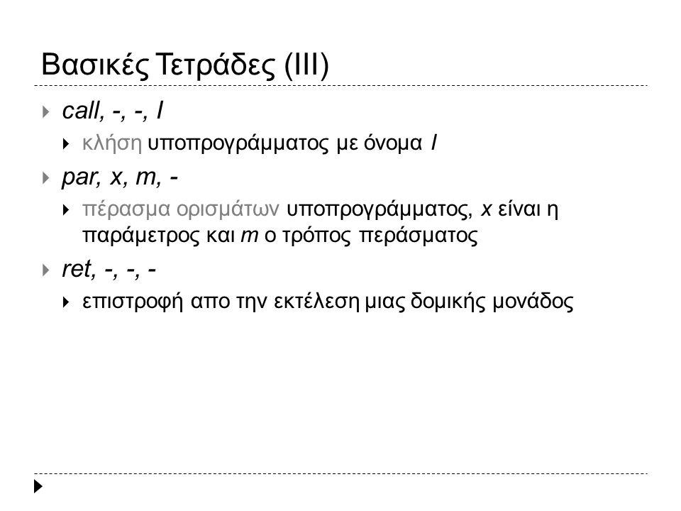 Βασικές Τετράδες (IIΙ)  call, -, -, I  κλήση υποπρογράμματος με όνομα I  par, x, m, -  πέρασμα ορισμάτων υποπρογράμματος, x είναι η παράμετρος και m ο τρόπος περάσματος  ret, -, -, -  επιστροφή απο την εκτέλεση μιας δομικής μονάδος