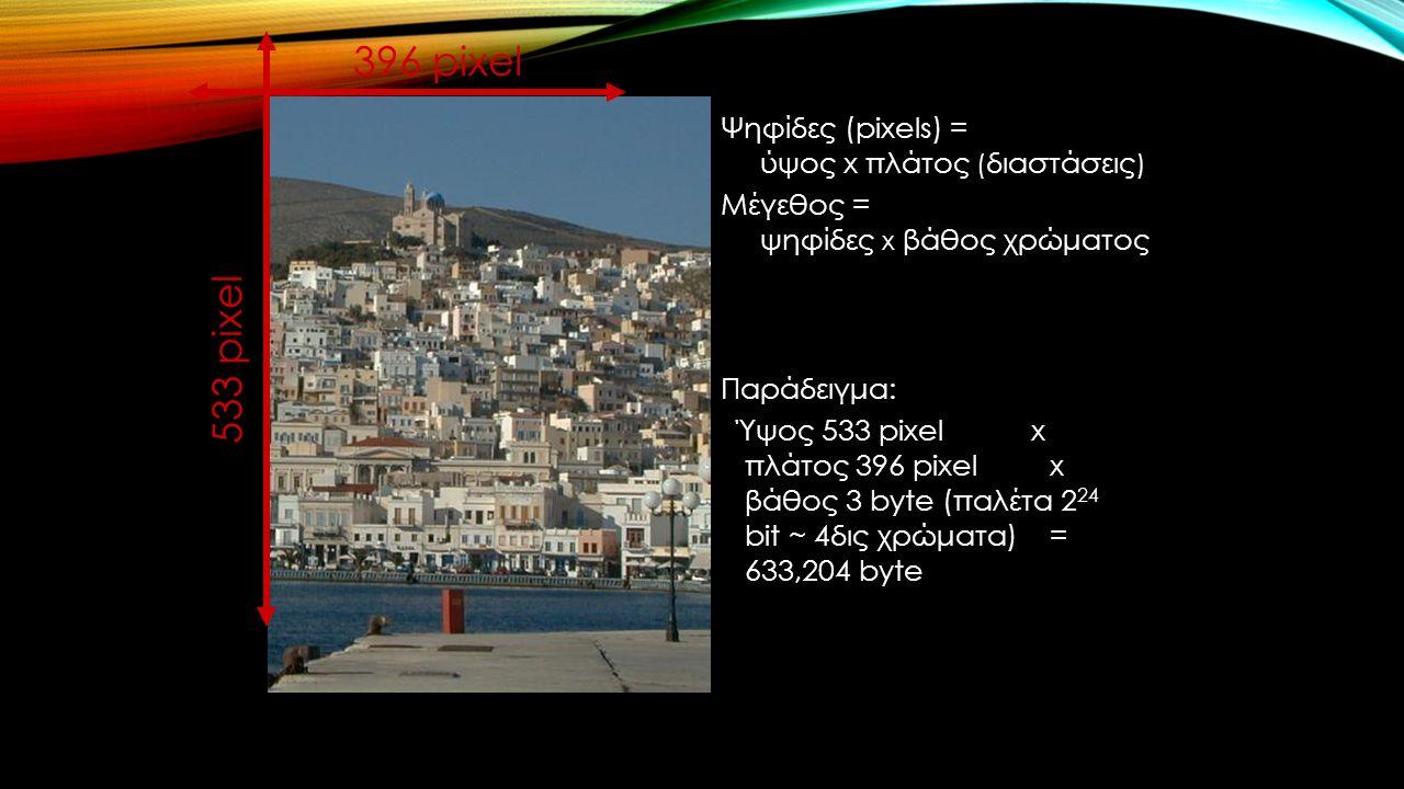 Ψηφίδες (pixels) = ύψος x πλάτος ( διαστάσεις ) Μέγεθος = ψηφίδες x βάθος χρώματος Παράδειγμα: Ύψος 533 pixel x πλάτος 396 pixel x βάθος 3 byte (παλέτα 2 24 bit ~ 4δις χρώματα) = 633,204 byte 533 pixel 396 pixel