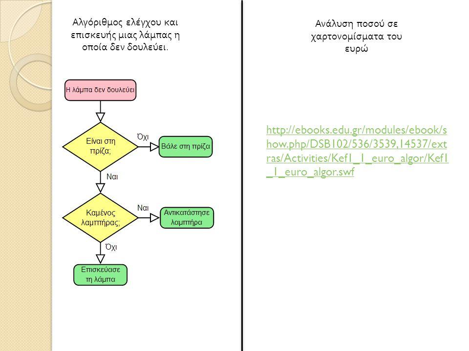 Αλγόριθμος ελέγχου και επισκευής μιας λάμπας η οποία δεν δουλεύει. http://ebooks.edu.gr/modules/ebook/s how.php/DSB102/536/3539,14537/ext ras/Activiti
