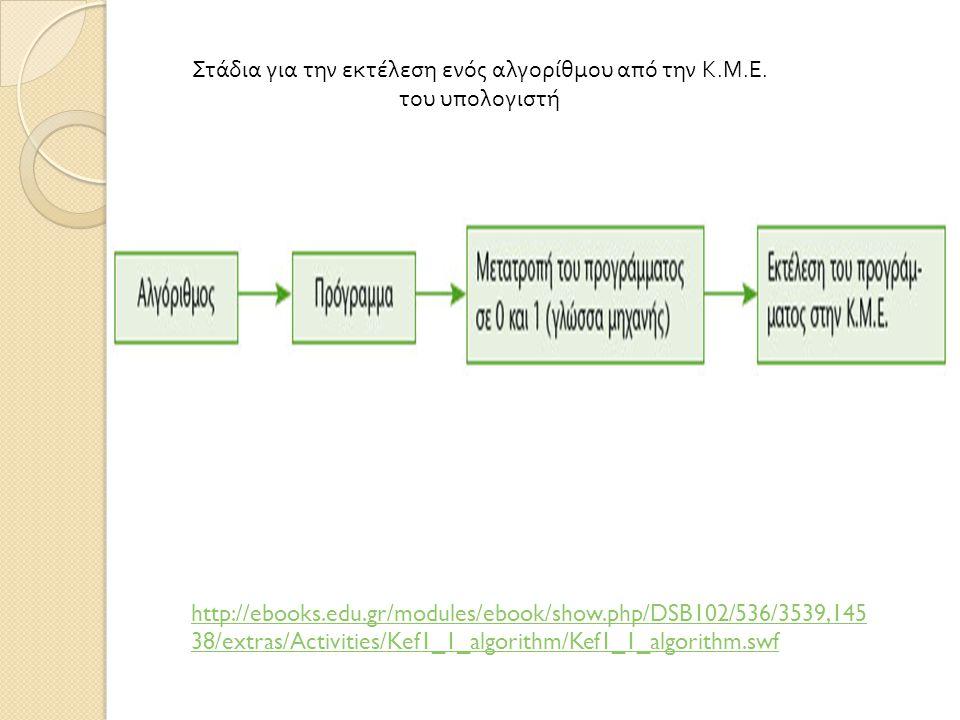 Στάδια για την εκτέλεση ενός αλγορίθμου από την Κ. Μ. Ε. του υπολογιστή http://ebooks.edu.gr/modules/ebook/show.php/DSB102/536/3539,145 38/extras/Acti