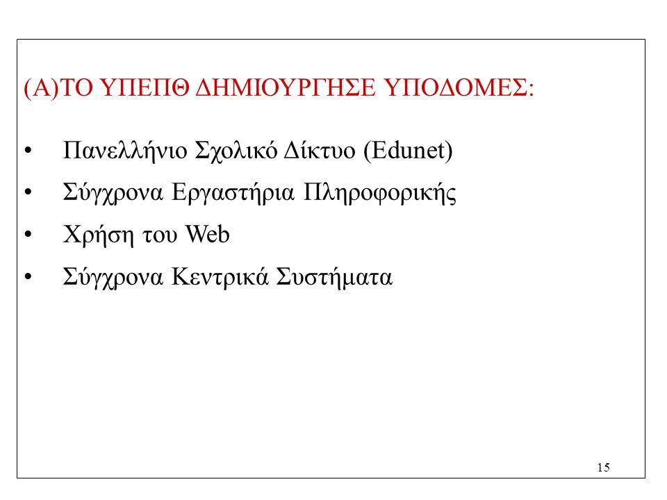 15 (A)ΤΟ ΥΠΕΠΘ ΔΗΜΙΟΥΡΓΗΣΕ ΥΠΟΔΟΜΕΣ: Πανελλήνιο Σχολικό Δίκτυο (Edunet) Σύγχρονα Εργαστήρια Πληροφορικής Χρήση του Web Σύγχρονα Κεντρικά Συστήματα