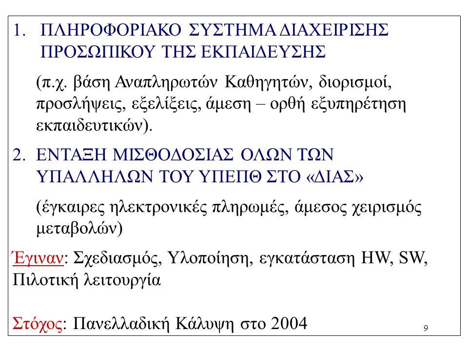 9 1. ΠΛΗΡΟΦΟΡΙΑΚΟ ΣΥΣΤΗΜΑ ΔΙΑΧΕΙΡΙΣΗΣ ΠΡΟΣΩΠΙΚΟΥ ΤΗΣ ΕΚΠΑΙΔΕΥΣΗΣ (π.χ. βάση Αναπληρωτών Καθηγητών, διορισμοί, προσλήψεις, εξελίξεις, άμεση – ορθή εξυπ