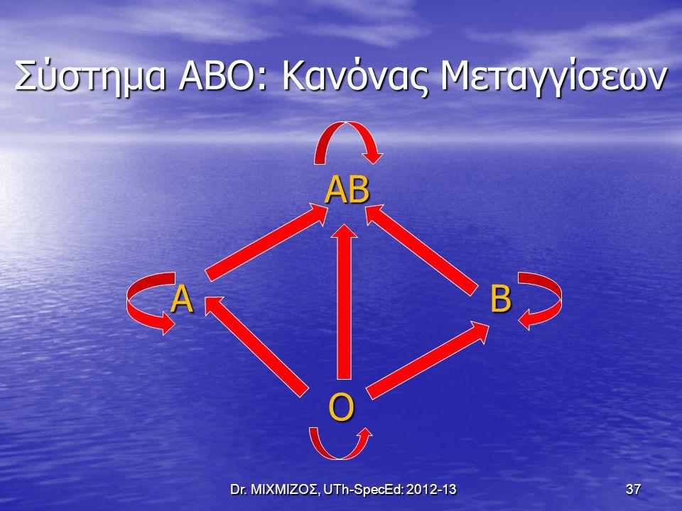 Σύστημα ΑΒΟ: Κανόνας Μεταγγίσεων ΑΒ ΑΒ Α Β Ο Dr. ΜΙΧΜΙΖΟΣ, UTh-SpecEd: 2012-13 37