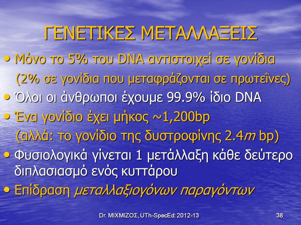 ΓΕΝΕΤΙΚΕΣ ΜΕΤΑΛΛΑΞΕΙΣ Dr. ΜΙΧΜΙΖΟΣ, UTh-SpecEd: 2012-13 38 Mόνο το 5% του DNA αντιστοιχεί σε γονίδια Mόνο το 5% του DNA αντιστοιχεί σε γονίδια (2% σε