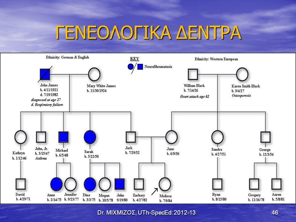 ΓΕΝΕΟΛΟΓΙΚΑ ΔΕΝΤΡΑ Dr. ΜΙΧΜΙΖΟΣ, UTh-SpecEd: 2012-13 46