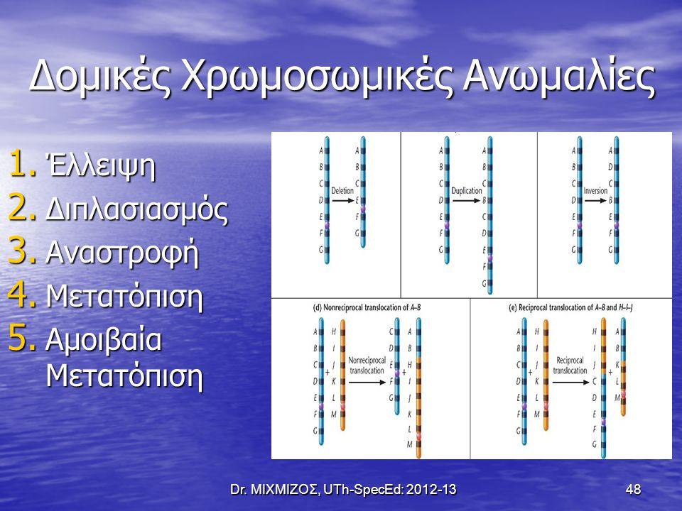 Δομικές Χρωμοσωμικές Ανωμαλίες Dr. ΜΙΧΜΙΖΟΣ, UTh-SpecEd: 2012-13 48 1. Έλλειψη 2. Διπλασιασμός 3. Αναστροφή 4. Μετατόπιση 5. Αμοιβαία Μετατόπιση