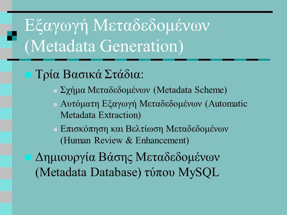 Εξαγωγή Μεταδεδομένων (Metadata Generation) Τρία Βασικά Στάδια: Σχήμα Μεταδεδομένων (Metadata Scheme) Αυτόματη Εξαγωγή Μεταδεδομένων (Automatic Metadata Extraction) Επισκόπηση και Βελτίωση Μεταδεδομένων (Human Review & Enhancement) Δημιουργία Βάσης Μεταδεδομένων (Metadata Database) τύπου MySQL