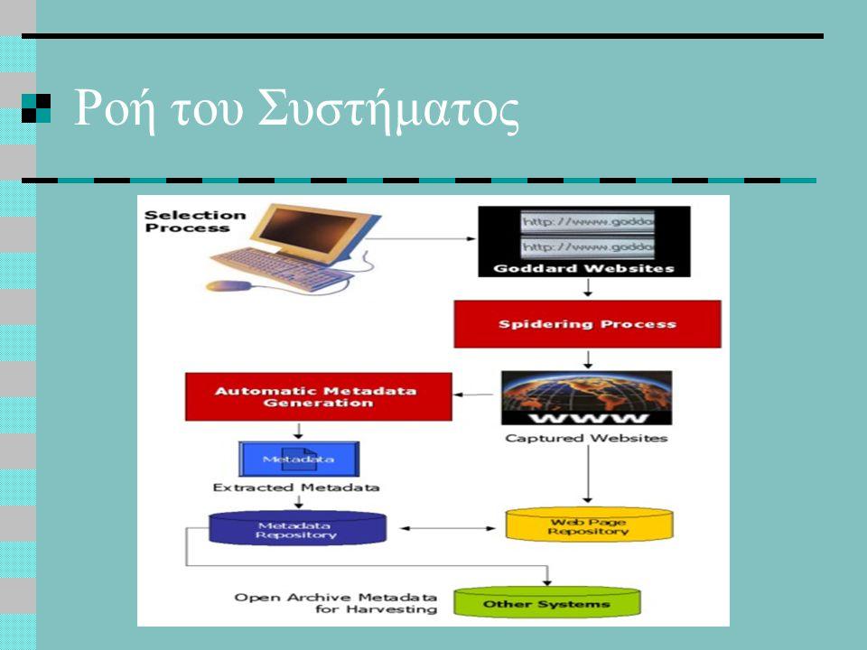 Επιλογή των Πληροφοριών (Selection Process) Τέσσερις Θεματικές Περιοχές: Επιστήμη του Διαστήματος (Space Science) Επιστήμη της Γης (Earth Science) Εφαρμοσμένη Μηχανική και Τεχνολογία (Applied Engineering & Technology) Προγράμματα και Σχέδια Πτήσεων (Flight Programs & Projects) Αποθήκευση Ιστοσελίδων και Παράθεση Χαρακτηριστικών τους
