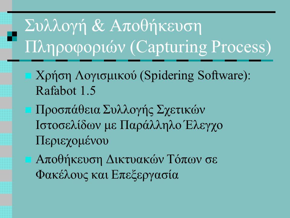 Συλλογή & Αποθήκευση Πληροφοριών (Capturing Process) Χρήση Λογισμικού (Spidering Software): Rafabot 1.5 Προσπάθεια Συλλογής Σχετικών Ιστοσελίδων με Παράλληλο Έλεγχο Περιεχομένου Αποθήκευση Δικτυακών Τόπων σε Φακέλους και Επεξεργασία