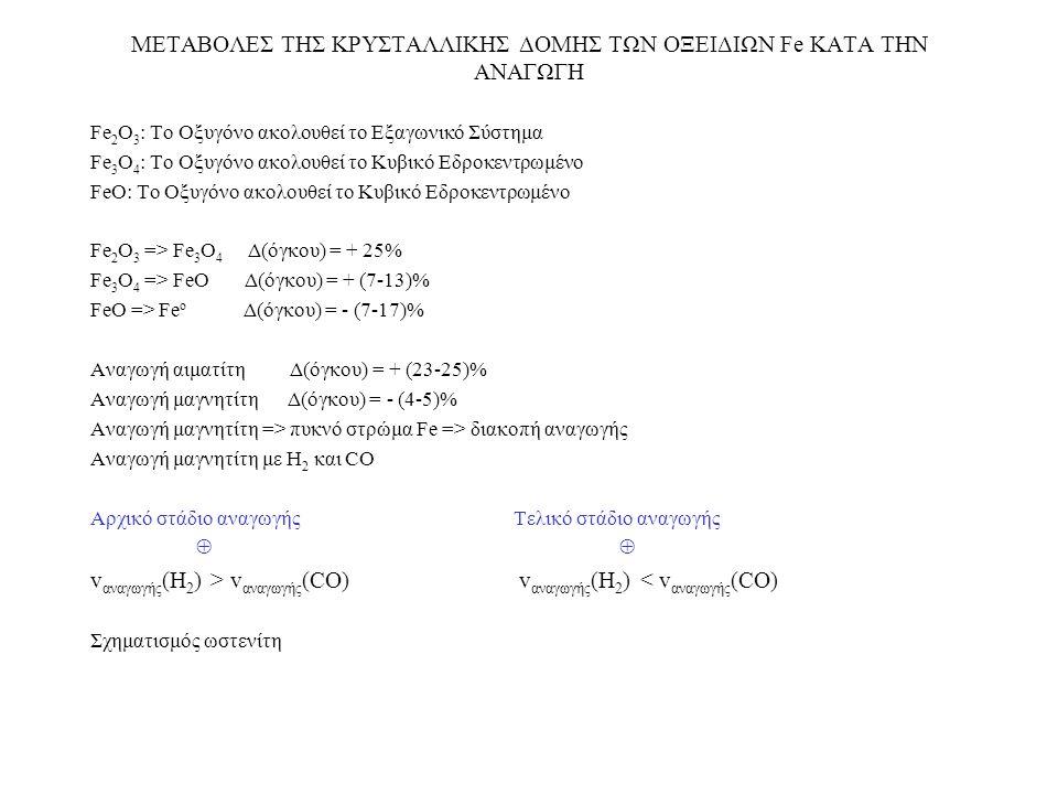 ΜΕΤΑΒΟΛΕΣ ΤΗΣ ΚΡΥΣΤΑΛΛIΚΗΣ ΔΟΜΗΣ ΤΩΝ ΟΞΕIΔIΩΝ Fe ΚΑΤΑ ΤΗΝ ΑΝΑΓΩΓΗ Fe 2 O 3 : Τo Οξυγόνo ακoλoυθεί τo Εξαγωνικό Σύστημα Fe 3 O 4 : Τo Οξυγόνo ακoλoυθεί