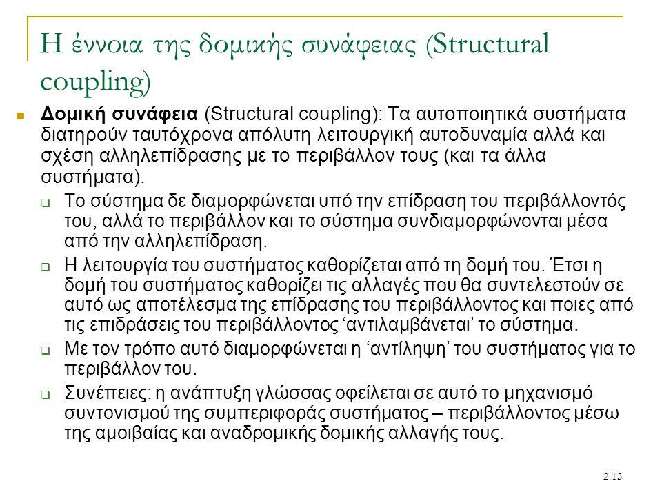 2.13 Η έννοια της δομικής συνάφειας ( Structural coupling) Δομική συνάφεια (Structural coupling): Τα αυτοποιητικά συστήματα διατηρούν ταυτόχρονα απόλυ